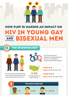 prep-impact-gay-men-thumb